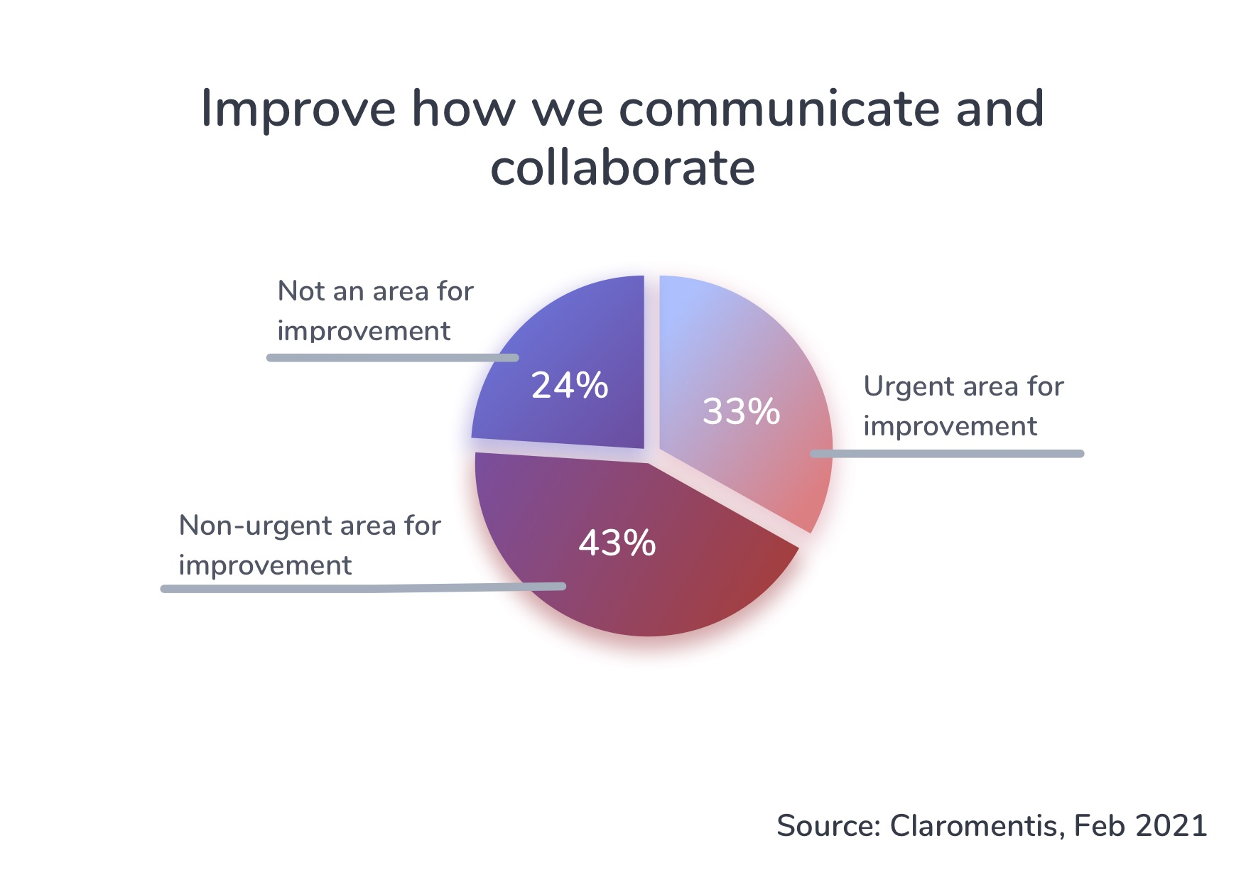 563_Improve-how-we-communicate-and-collaborate-Download-no-logo